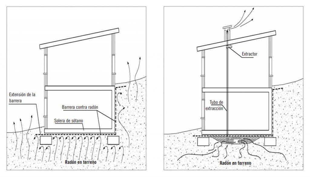 asesorArq-proteccion-gas-radon-edificios
