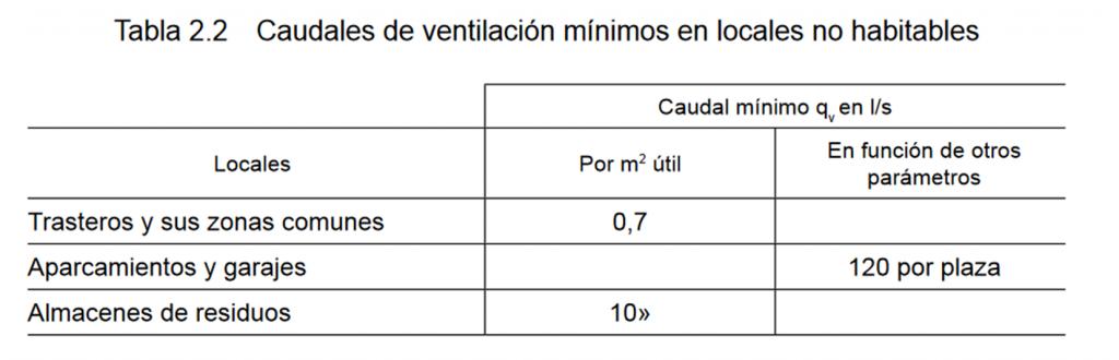 CAUDALES 2